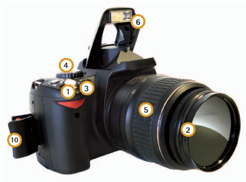Wie funktioniert ein fotoaparat experimente kon te xis
